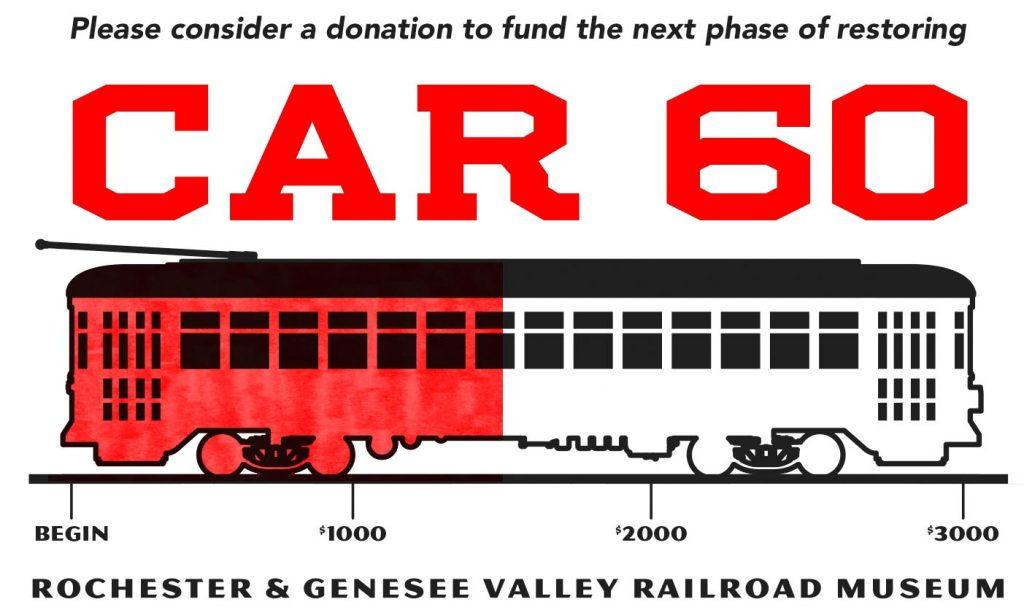 Car 60 Donations